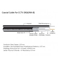 RG-6 Coaxial Cable for Long-Range  CCTV Signal Transmission & Aerial Installation (Black) (RG6/MA-B)