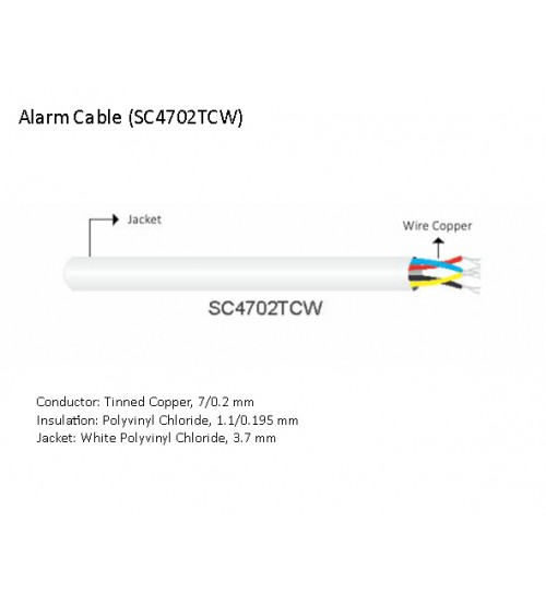2-Pair Stranded Wire Twisted Alarm Cable (SC4702TCW)